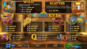 สัญลักษณ์ในเกมสล็อต Horus Eye