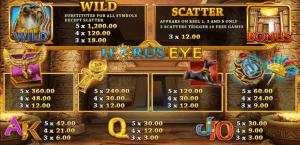 สัญลักษณ์ในเกม Horus Eye