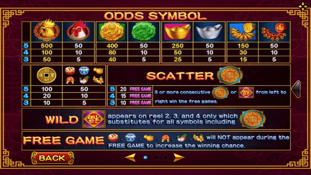 สัญลักษณ์และอัตราการจ่ายในเกมสล็อต Golden Rooster