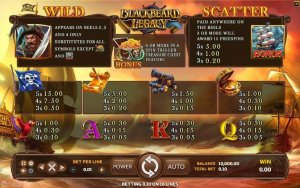 สัญลักษณ์และอัตราการจ่ายในเกมสล็อต Blackbeard Legacy