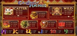 สัญลักษณ์ในเกม caishen riches