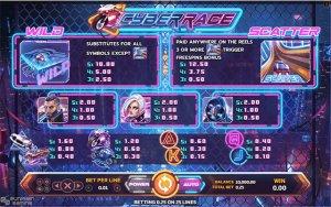 สัญลักษณ์เกมสล็อต Cyber Race