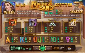 Symbol Mythical Sand